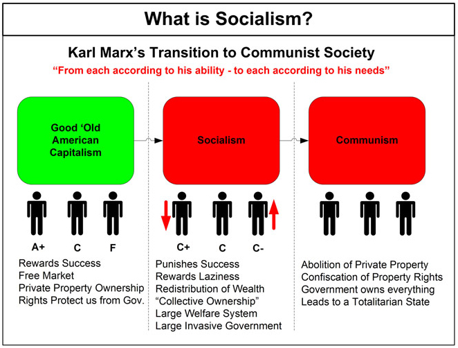 what-is-socialism - Copy